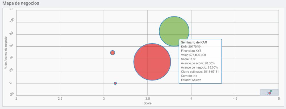 Mapa Negocios VisualSale CRM.png