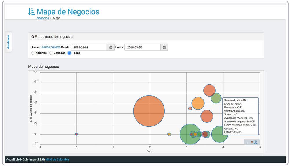 Mapa de Negocios VisualSale CRM.jpg