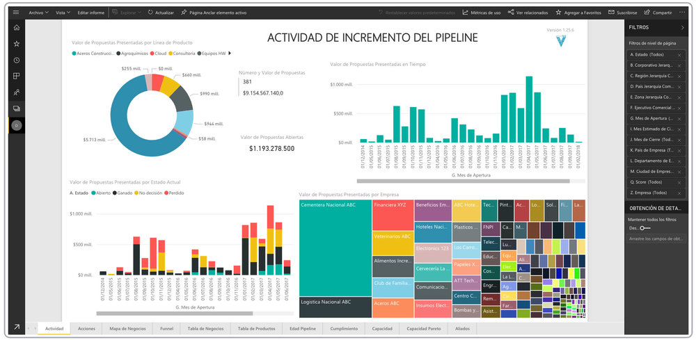 BI Incremento Pipeline VisualSale CRM.jpg