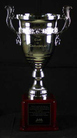 The Cup of Carabelli
