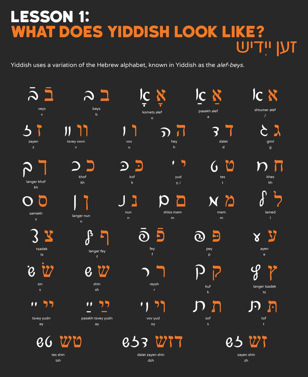 YiddishKheyder_Lesson1_MainPoster.jpg
