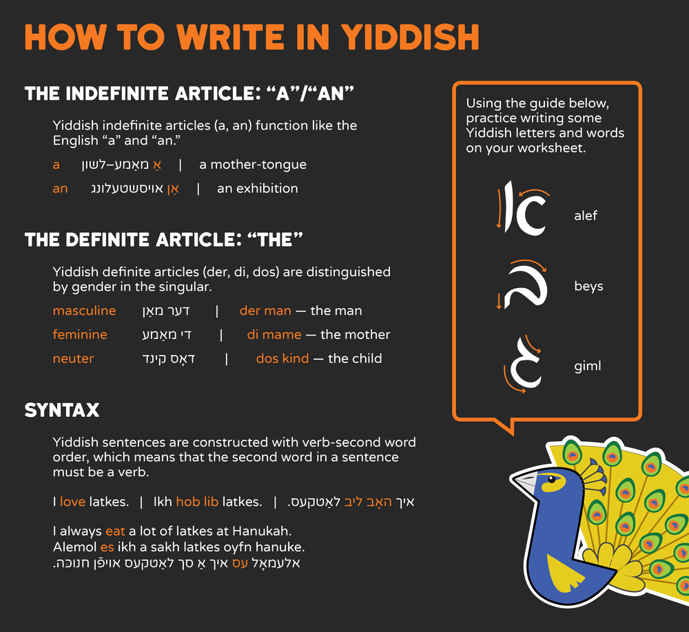 Lesson 2 - How to Write in Yiddish