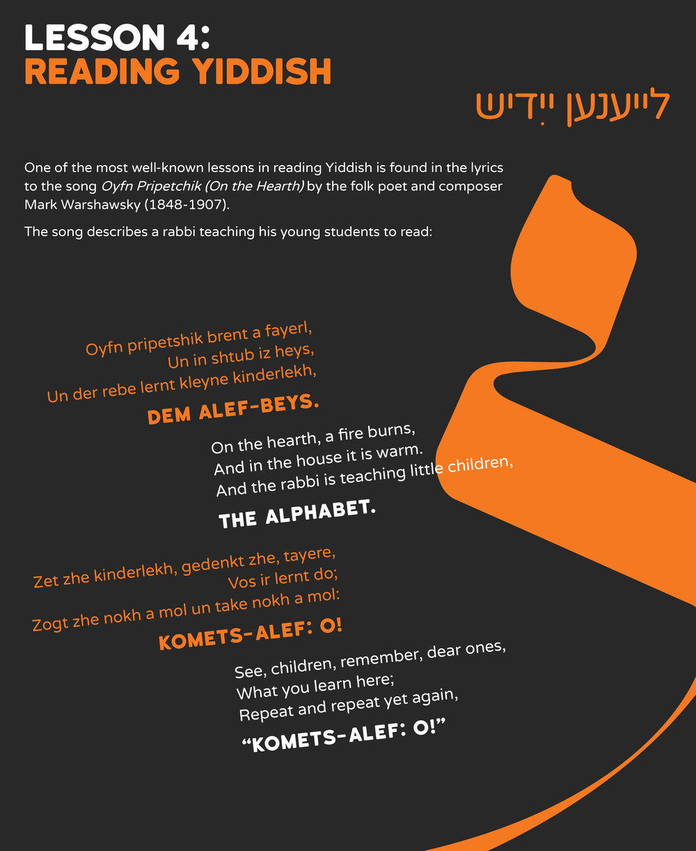 Lesson 4 - Reading Yiddish