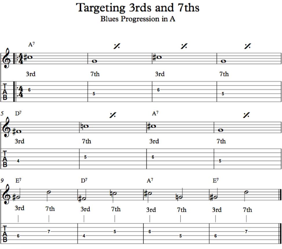 Guide Tones Blues.png