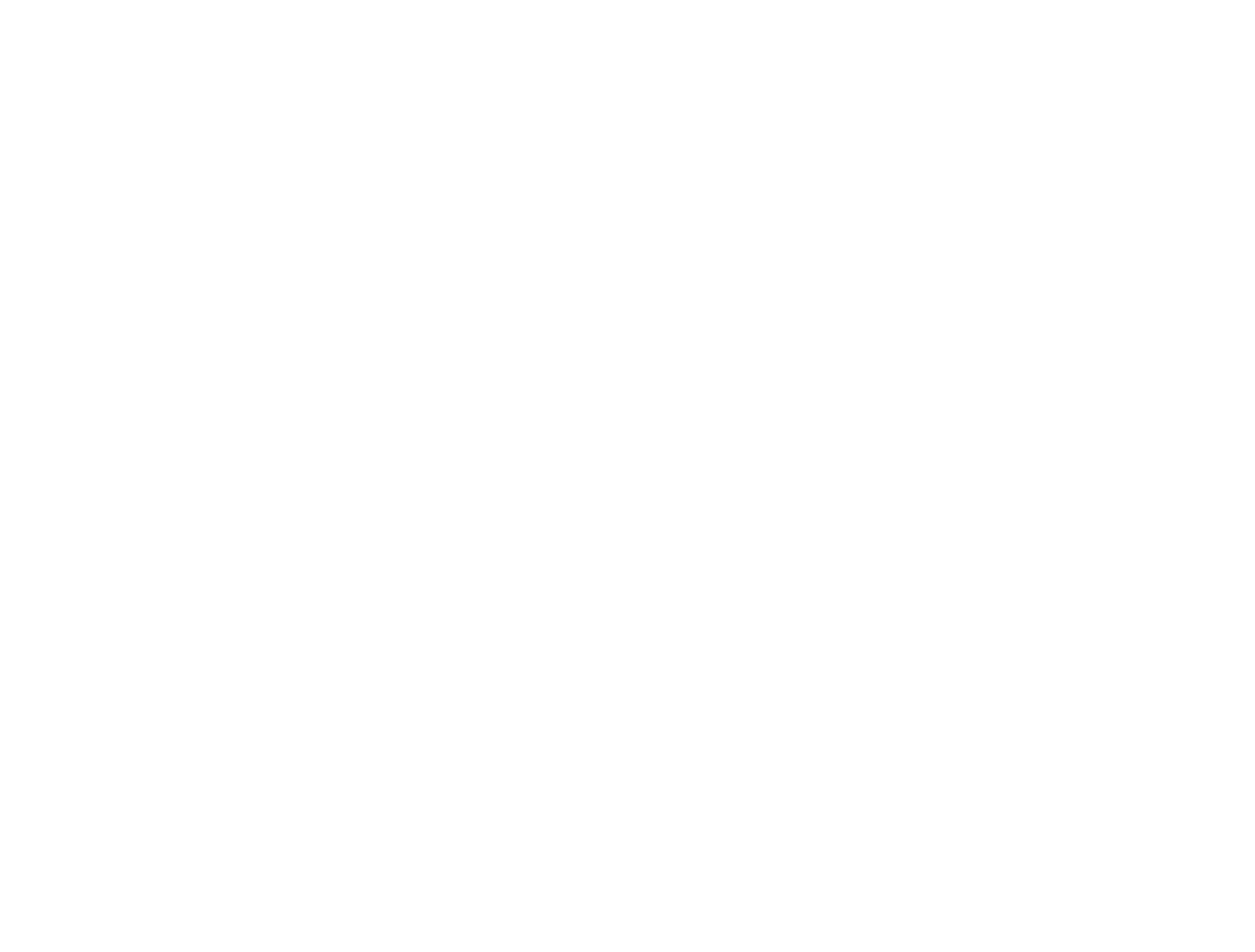 Sweet Habits Creations