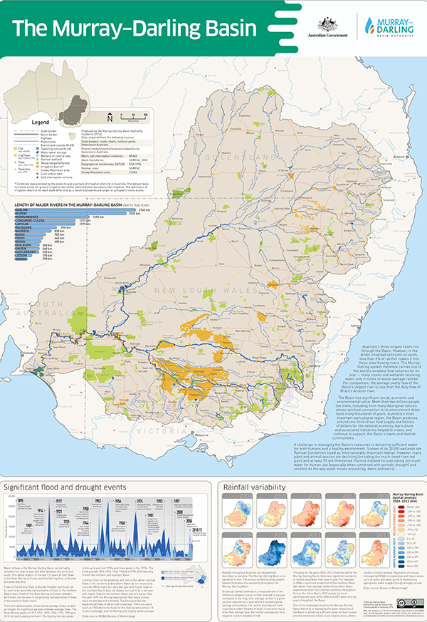 Regional communities deserve better regional development poster basin map poster 600xg gumiabroncs Image collections