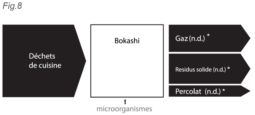 shéma 2 micro-organisme efficace.PNG