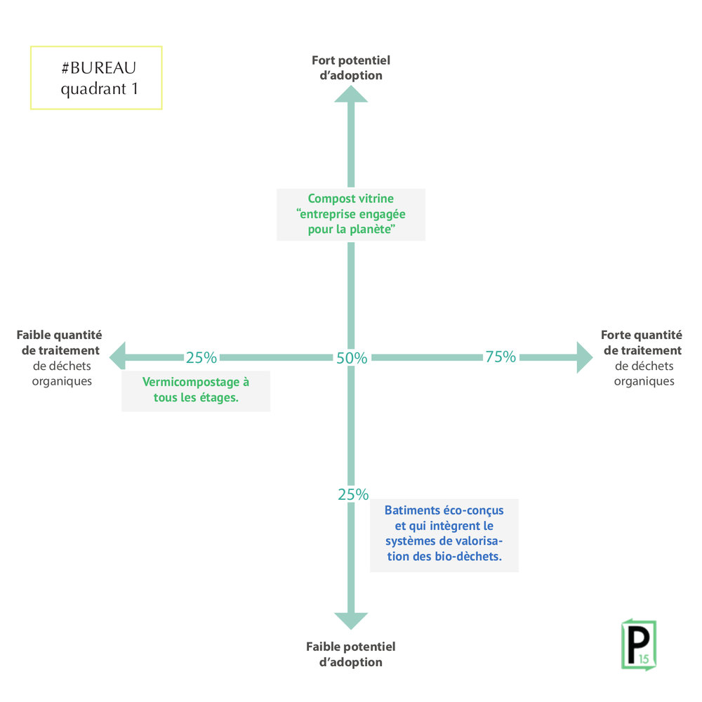 bur cadr 1 Cadrants_phosphore.jpg
