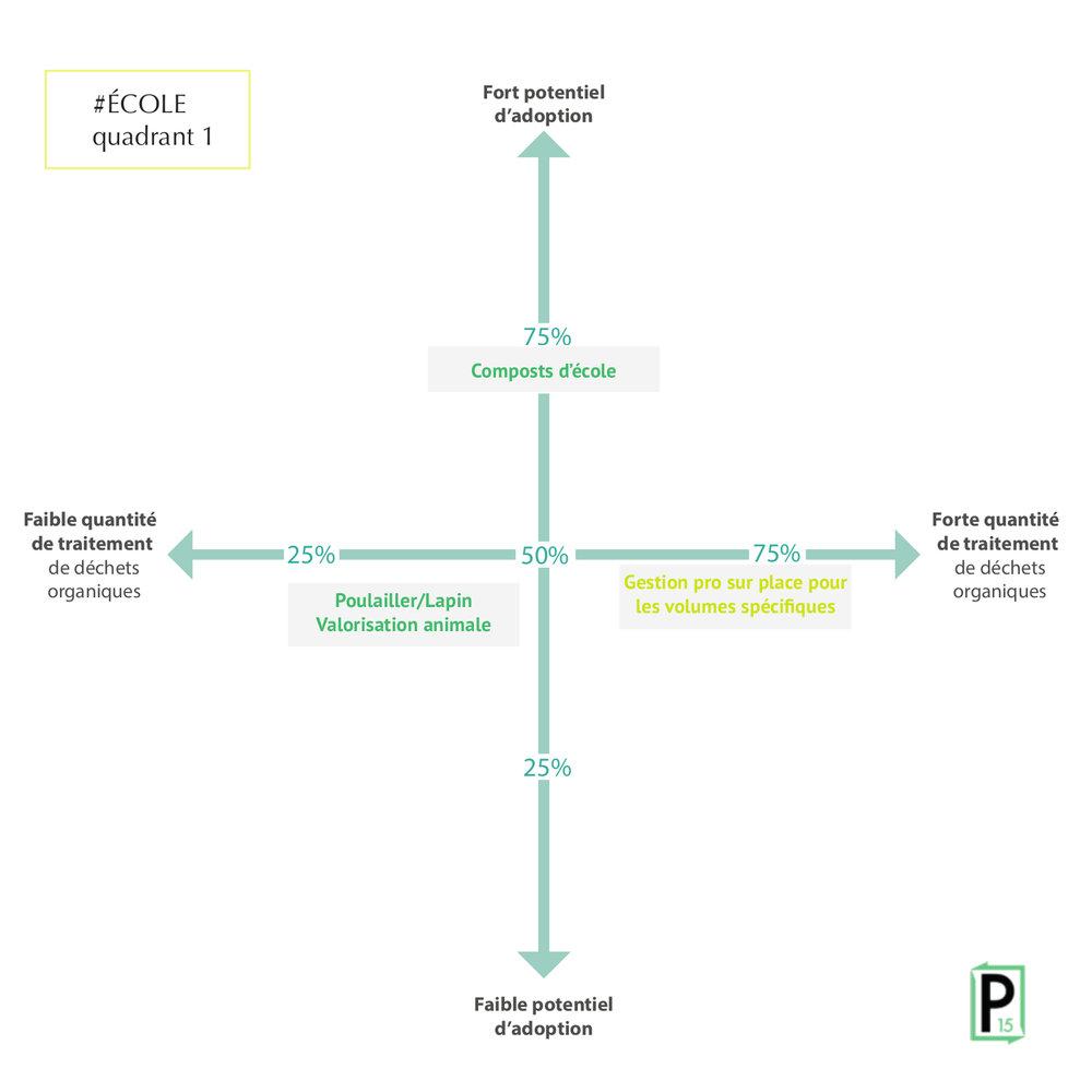 Ecole cadr 1 Cadrants_phosphore10.jpg