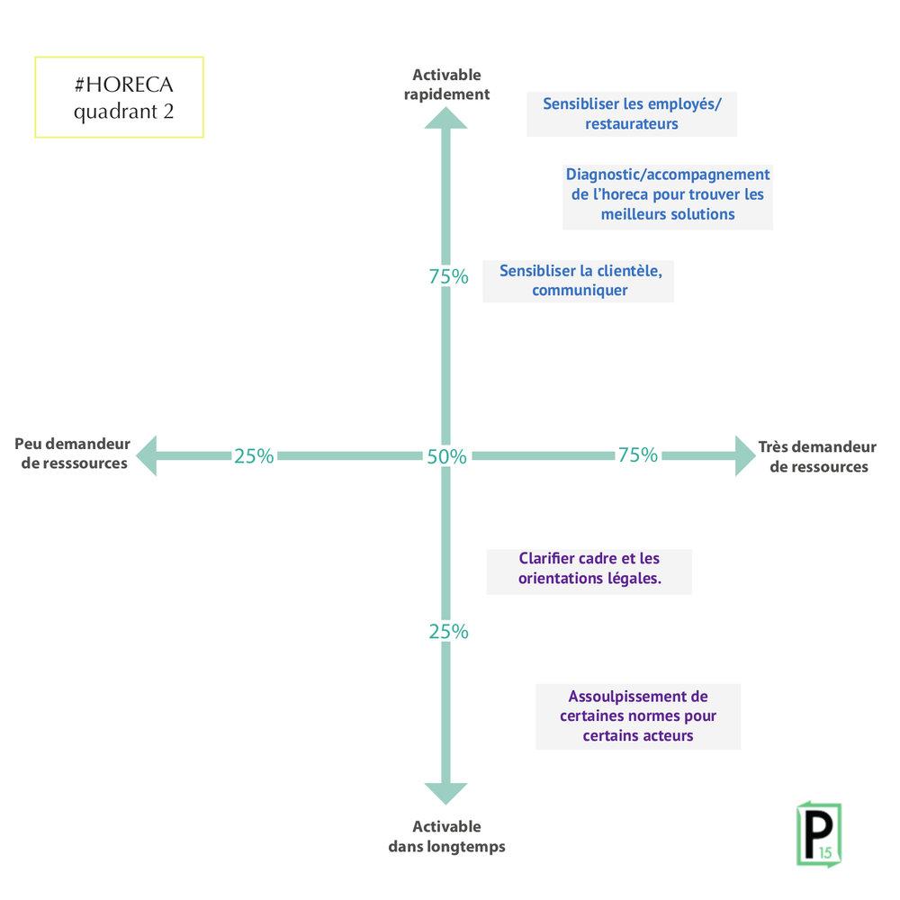 Horcea cadr 2 Cadrants_phosphore7.jpg