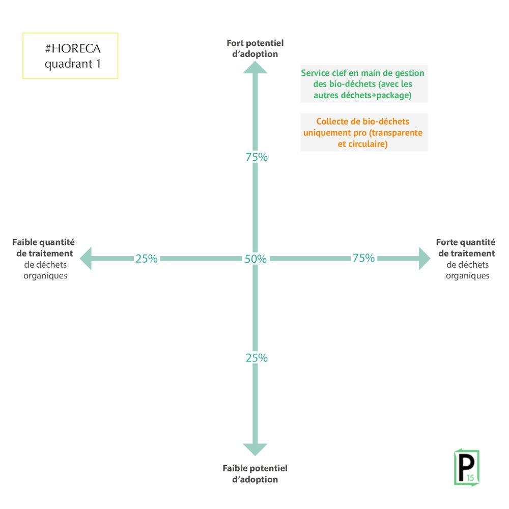 Horeca cadr 1 Cadrants_phosphore4.jpg