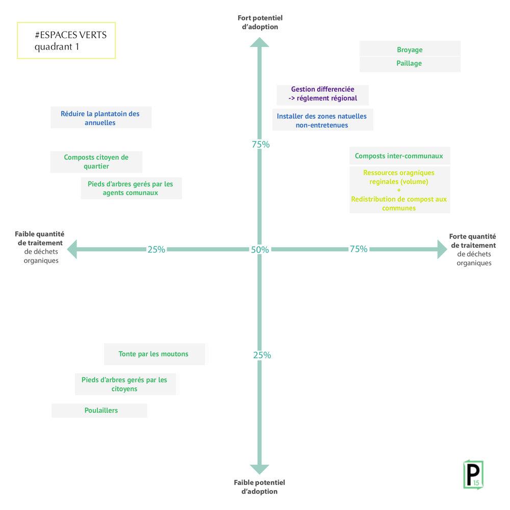 Espace vert cadr 1 Cadrants_phosphore9.jpg