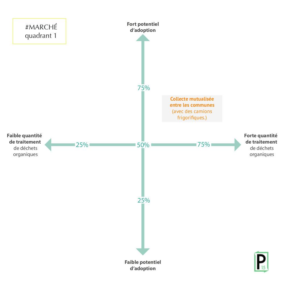 marché cadr 1 Cadrants_phosphore3.jpg
