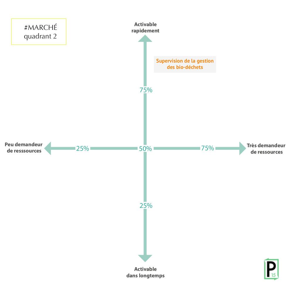 marché cadr 2 Cadrants_phosphore6.jpg