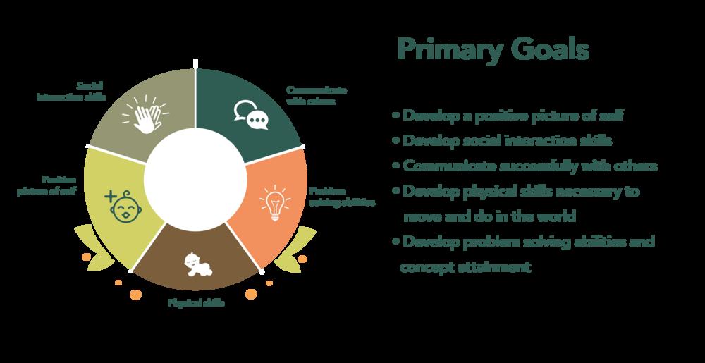 Vinehouse Nursery graph-13.png