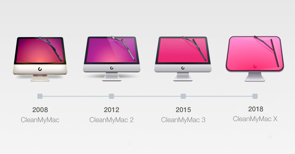 download cleanmymac 3 full version free