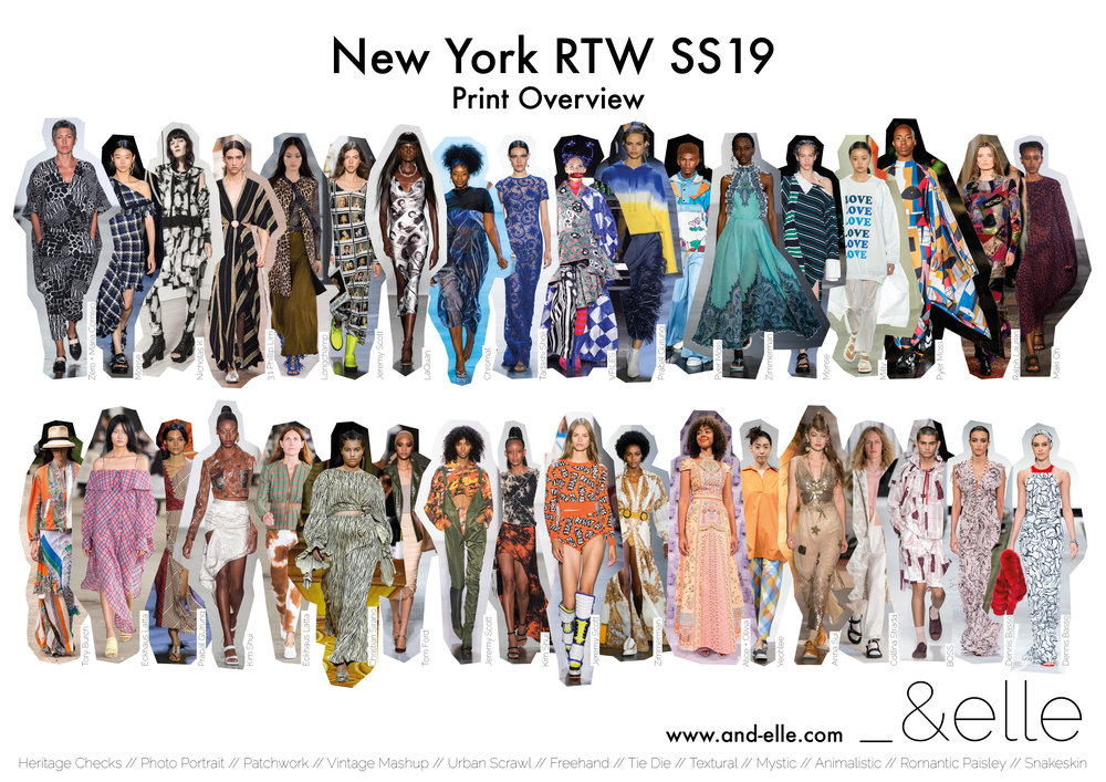 And Elle Fashion Week NYC Overview.jpg