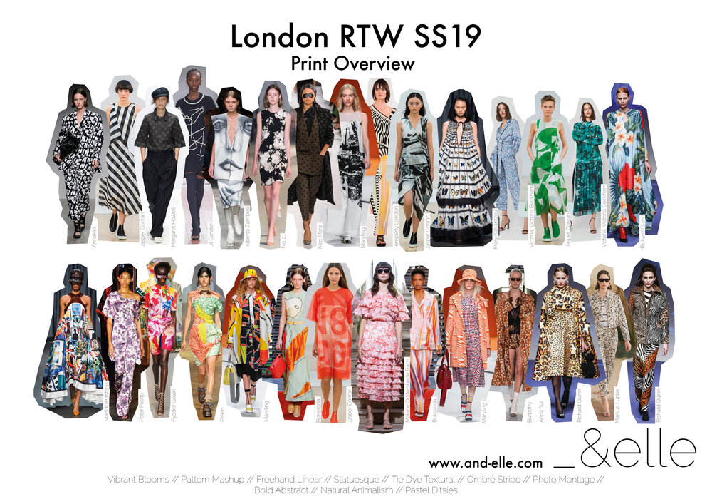 And Elle London RTW SS19 Overview.jpg