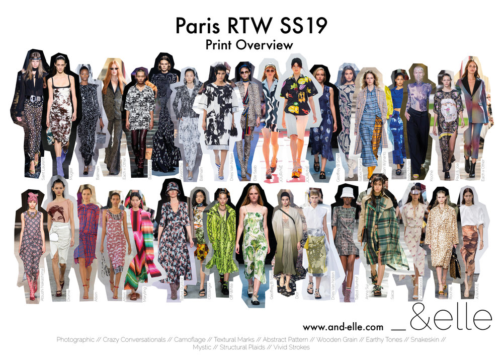 And Elle Paris Overview.jpg
