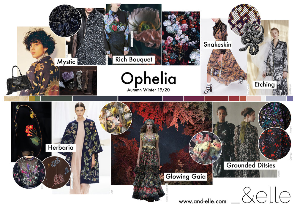 And Elle Ophelia Trend Report.jpg