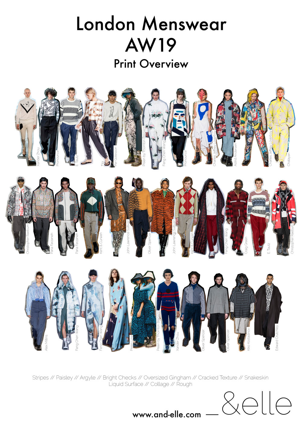Trend Report Service London Fashion Week Print Overview