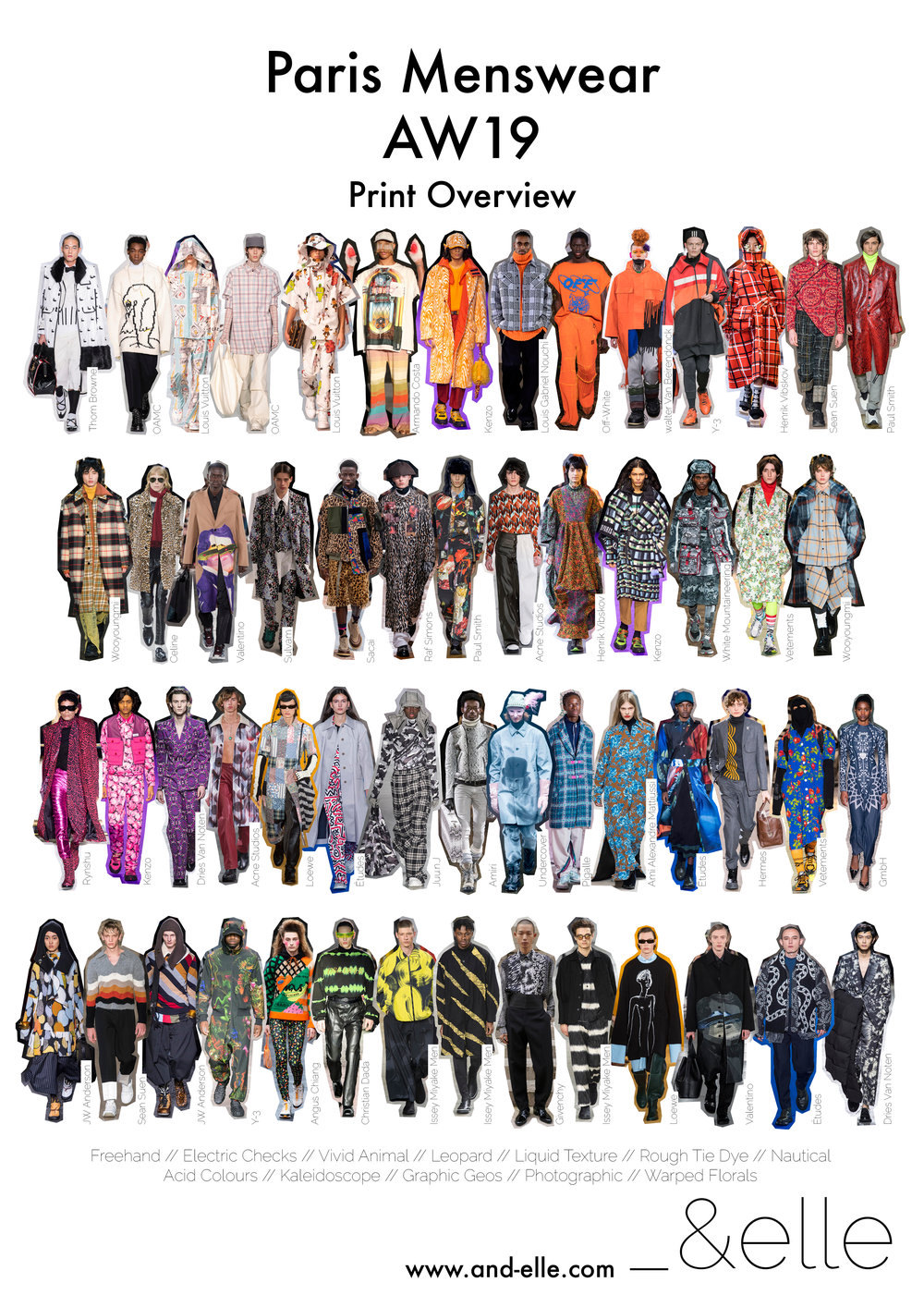Trend Report Service Paris Fashion Week Print Overview