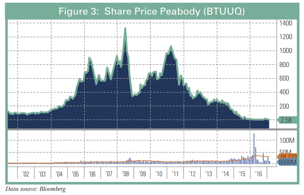 share-price.png