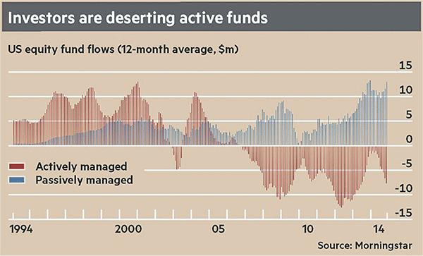 InvestorsDesertActiveFunds.png