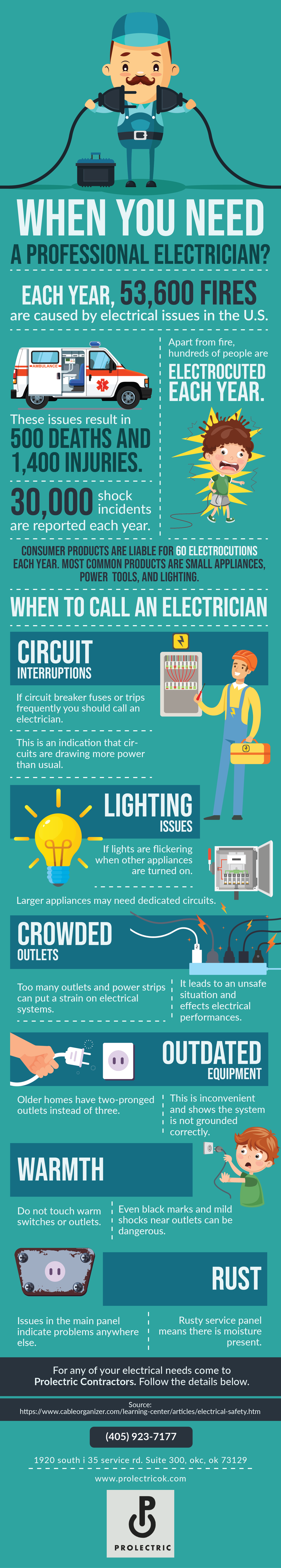 24 hour electrician okc-Prolectric.png