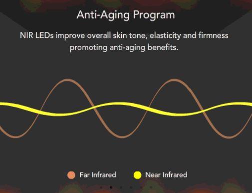 Anti aging 1.JPG