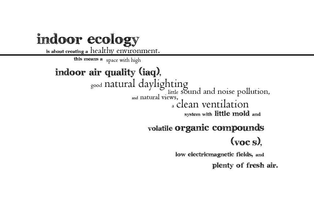 Indoor Ecology study - Case Study. More..