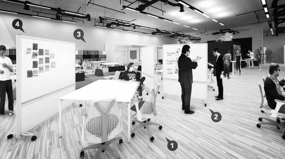 The workplace-educational hub - The New Work/Educational Space. More..