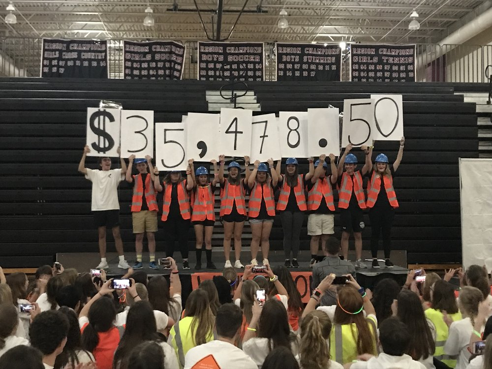 - Wando High School held their inaugural Wandothon last year in 2018, revealing a total of $23,525.39. This year they increased by over $10k, revealing a total of $35,478.50