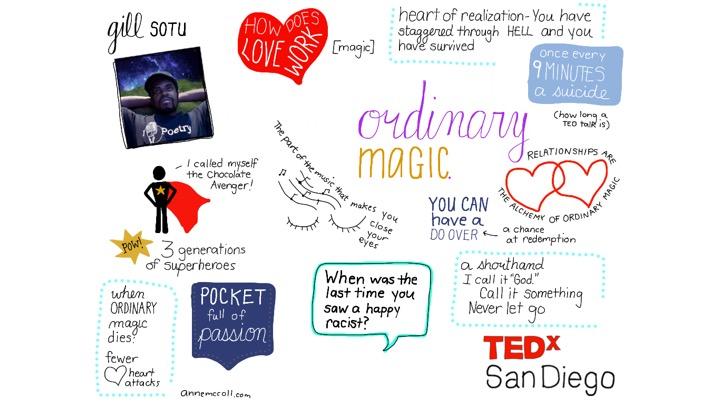 TEDxSanDiego2016_sketchnotes_images.jpg