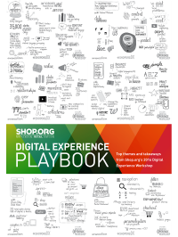 Digital sketchnotes repurposed for post-event publications. - The National Retail Federation hired me to create sketchnotes for a three day conference. Post-event, the sketchnotes appeared throughout a publication made available only to their members.
