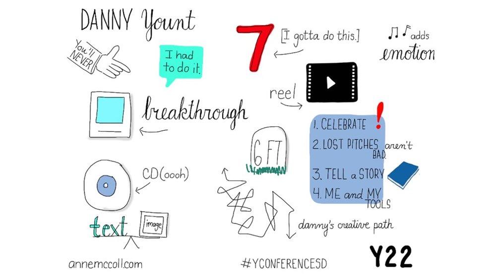 Y Design_Danny_Yount.jpg