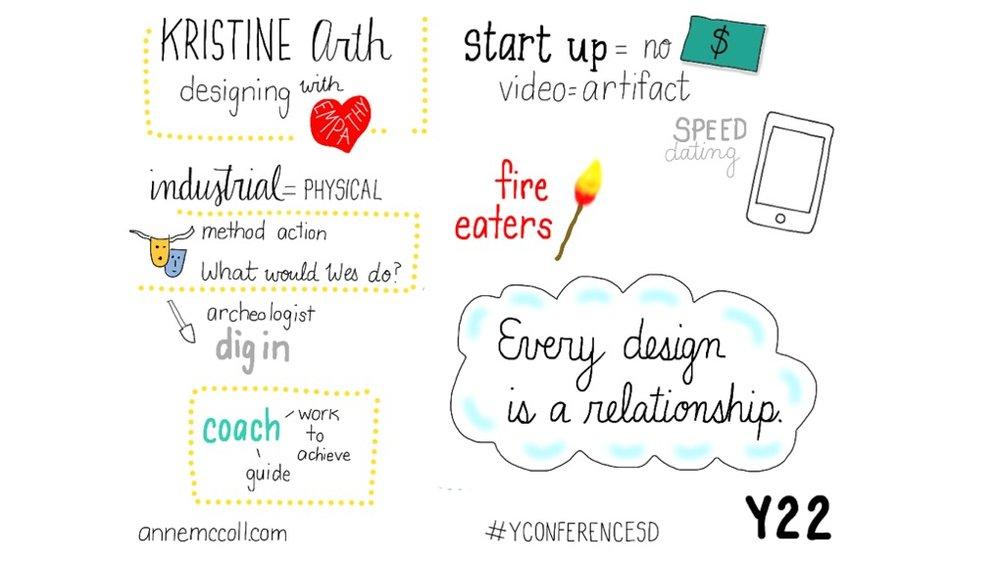 Y Design_Kristine_Arth.jpg