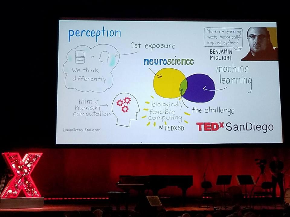San Diego Graphic recorder TEDxSanDiego