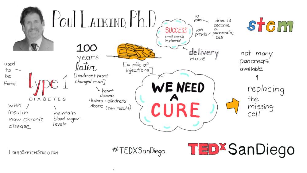 TEDx_laikind.png