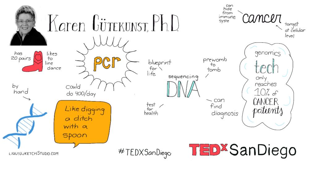 TEDx_karen.png