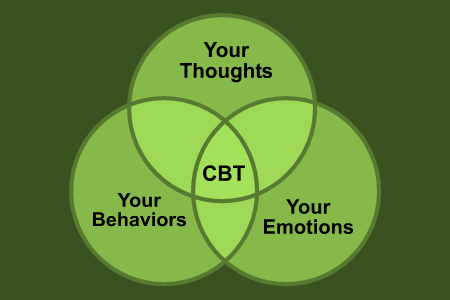 Cognitive-Behavioral-Therapy-Lyme Advise Ruschelle Khanna