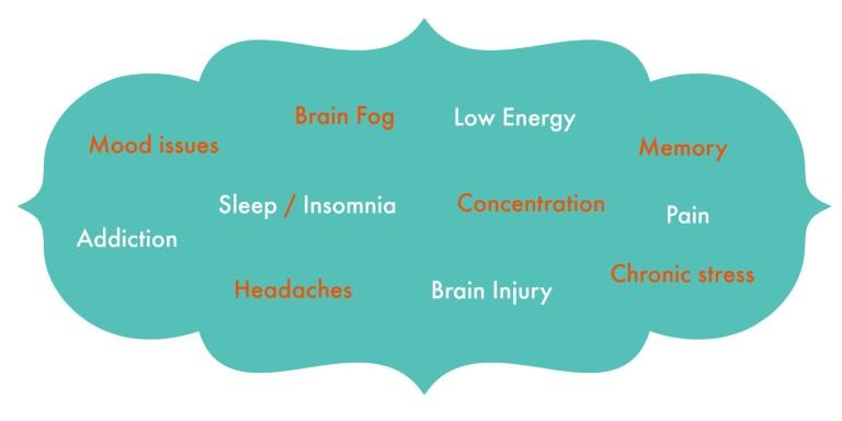 Brain-issues-768x384.jpg