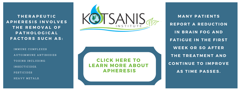 Kotsanis Clinic Treatments - Apheresis - Lyme Advise.png