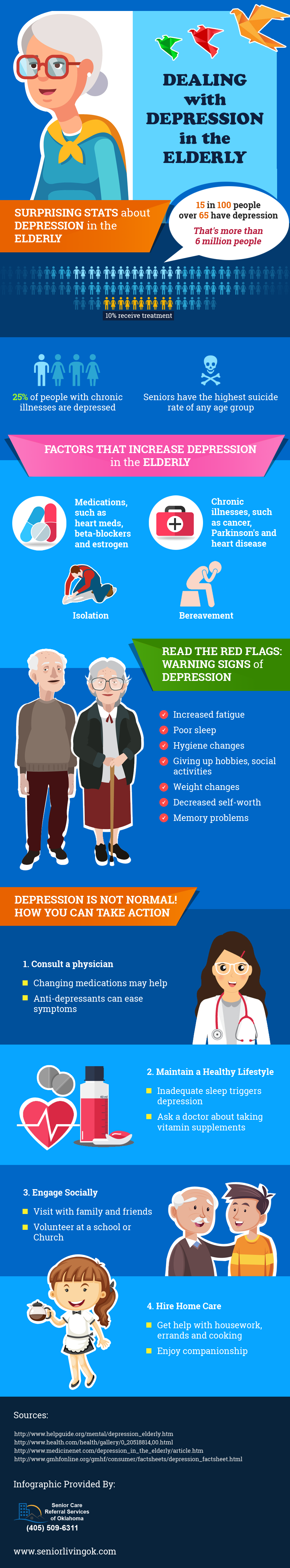 Dealing With Depression In The Elderly.png