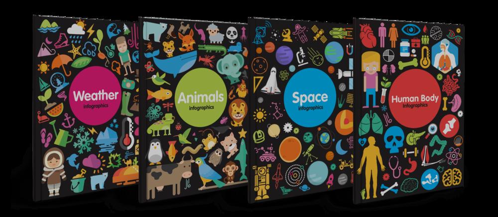 Book design -