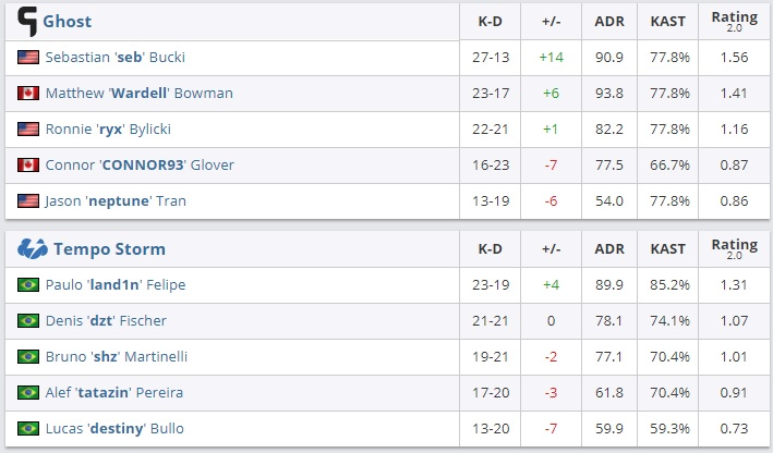 Train 16:11 (8:7; 8:4) - Image: HLTV