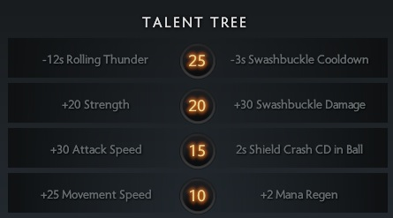 Talent Tree Pangolier Dota 2 new hero.jpg