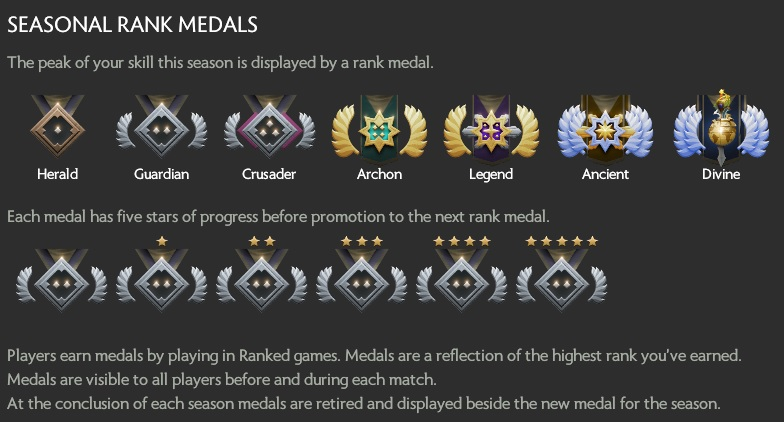 seasonal rank medals dota 2