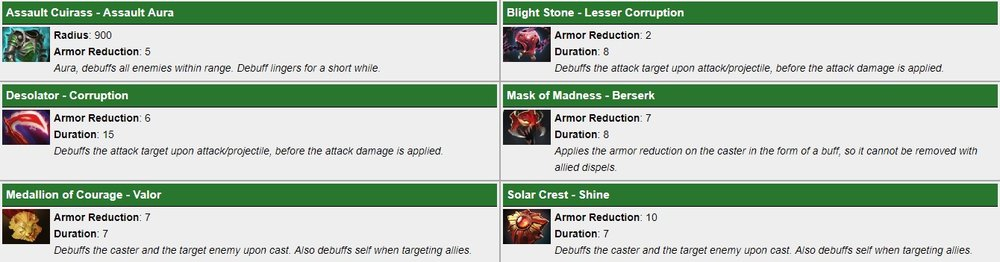 Armor reduction items - Image: Dota 2 Wiki