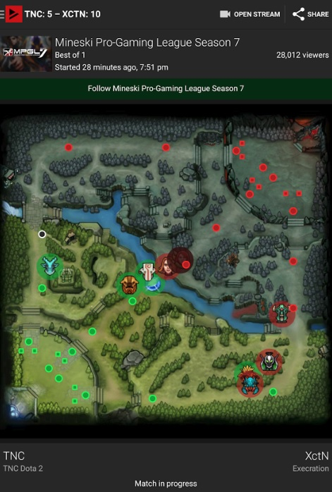 trackdota live map Dota 2.jpg